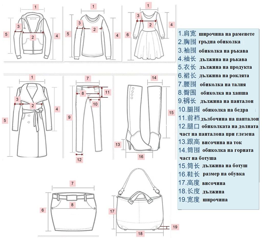 Размери от китайски на български